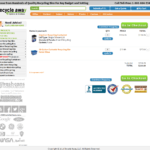 Checkout Re-Design from Burlington Bytes