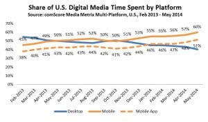 Share_US_Digital_data_platforms